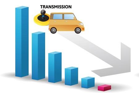 ミッション車の減少グラフ
