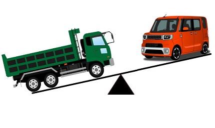 ダンプカーと軽自動車