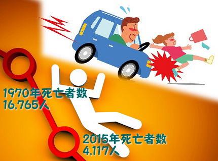 交通事故と文字入りイラスト