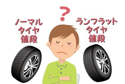 タイヤの値段を考える男性イラスト