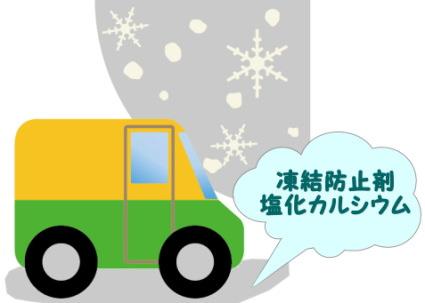 雪道を走る車と文字入りイラスト