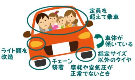 赤色の車に乗った家族のイラスト