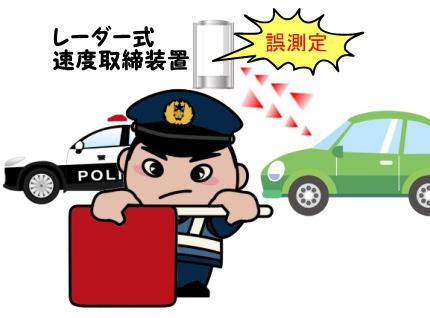 レーダー式速度取締装置と警察官