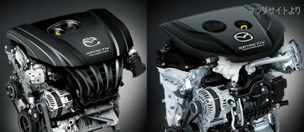 CX-3ガソリンエンジンとディーゼルエンジン