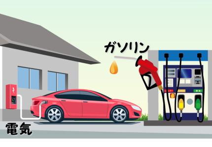 車の電気供給とガソリン給油