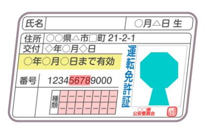 車の免許証