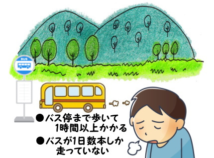 がっかりした男性とバス停