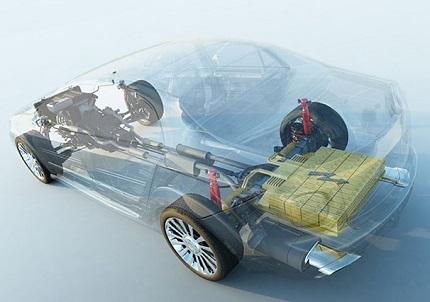 車のバッテリー進化