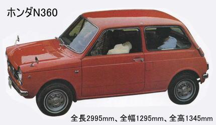 ホンダN360のサイズ